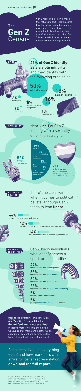 GenZCensus_Infographic_Teaser (1)